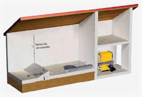 chaudi re bois d chiquet eta hack 20 200 kw. Black Bedroom Furniture Sets. Home Design Ideas