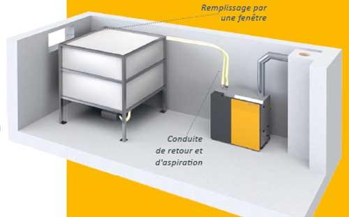 chaudi re pellet eta pellets unit 7 15 kw qualit autrichienne. Black Bedroom Furniture Sets. Home Design Ideas
